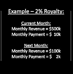 flexible payments